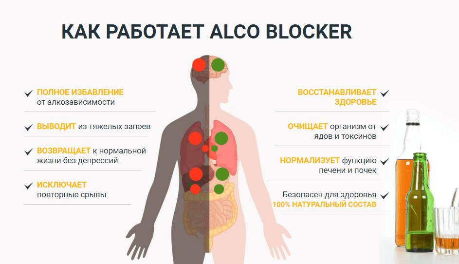 Капли от алкоголизма Алко Блокер