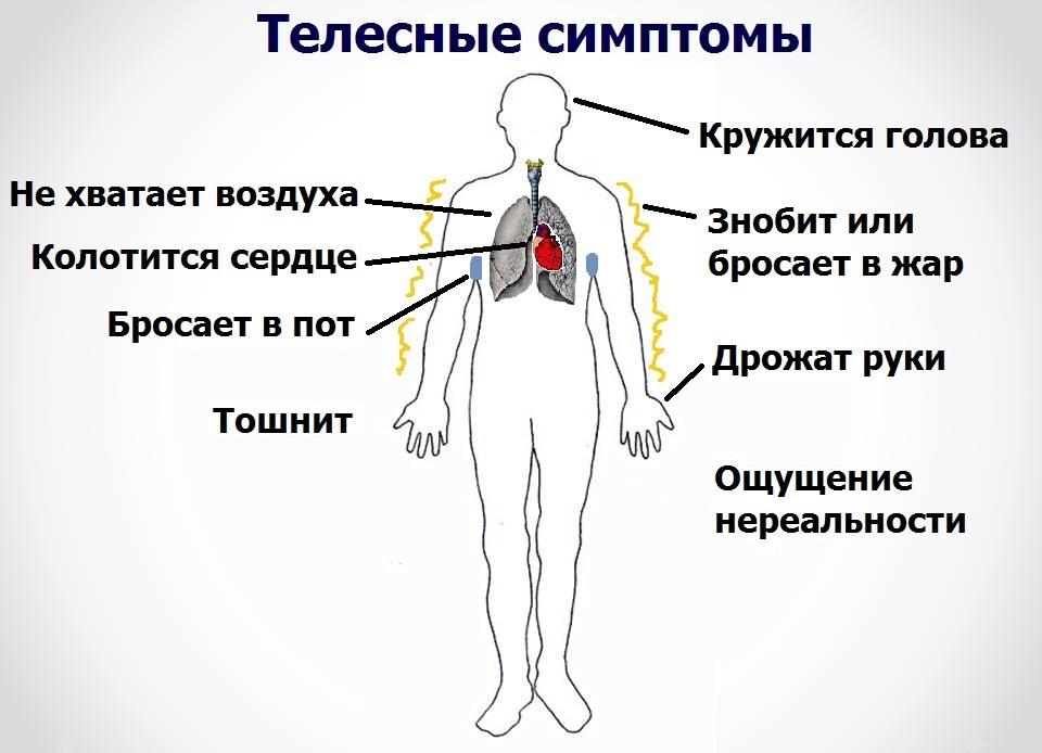 Внутренняя дрожь в теле головокружение