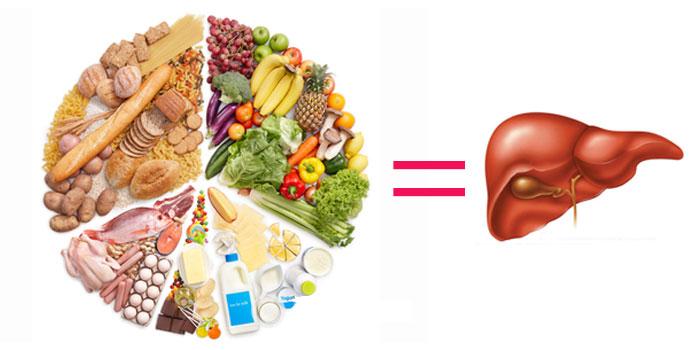 Диетическое питание при стеатозе